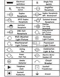 electrical wiring symbols for home electric circuits house