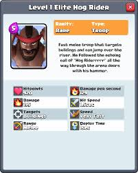 clash of clans hog rider if legendary get card unlocks what will it be