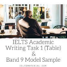 ielts essay writing samples ielts academic writing task 1 band 9 model sample