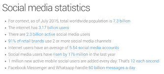 by the numbers 400 amazing facebook statistics dmr social media wp hatch inc