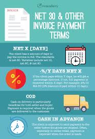 100 payment terms and conditions template word invoice