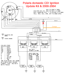 2004 polaris predator 90 wiring diagram wiring diagram and