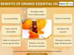 Essential Oils For Hair Loss 13 Amazing Benefits Of Orange Essential Oil Organic Facts