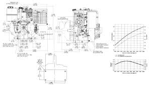 honda gxv340 wiring diagram with electrical pics 40360 linkinx com
