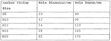 image gallery m16 bolt size