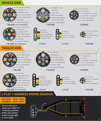 wiring diagrams trailer tail light wiring trailer light plug 7