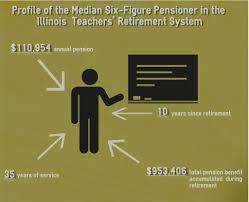 nearly 6 000 retired illinois teachers made six figure pensions in