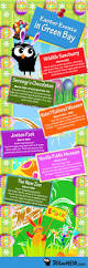 fun green bay 2013 easter events for kids infographic