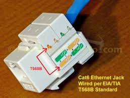 cat6 jack wiring diagram u0026 the trench