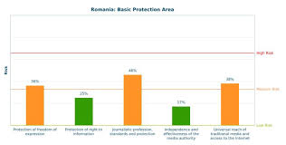 Radio Maria Online Romania Romania Centre For Media Pluralism And Freedom