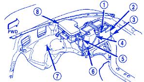 dodge dakota 2006 engine electrical circuit wiring diagram