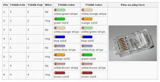 nordx cdt wiring diagram wiring low voltage under cabinet lighting