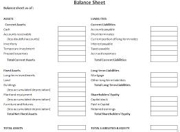End Of Year Balance Sheet Template Balance Sheet Mba