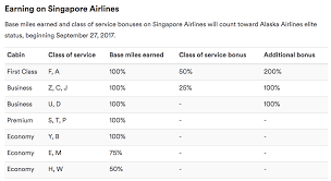 alaska mileage plan adding singapore earning and redemptions