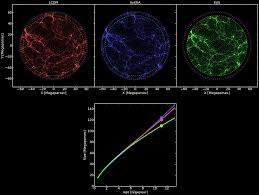 researchers doubt the existence of dark energy u2013 science world