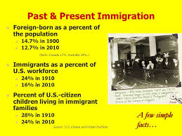Canada Relaxes The Immigration For The Foreign Nationals Let S Relax Take Pride In Our Immigrant History Ppt