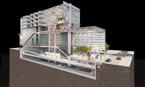 Hoover And Dirt Devil Building  Million Innovation Center In - Tti floor care