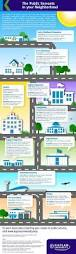 Firefighter Job Outlook 15 Best Infographics Images On Pinterest Infographics Education