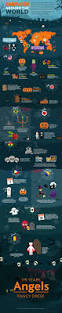 the 25 best halloween around the world ideas on pinterest