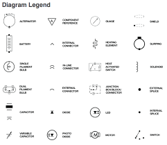 wiring diagram fuse symbol