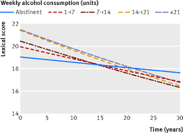 moderate alcohol consumption as risk factor for adverse brain