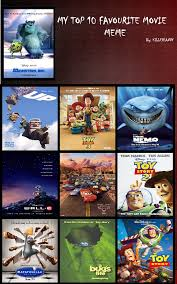 Pixar Meme - my top ten favorite pixar movies by michaelsar on deviantart