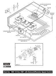 wiring diagram wiring diagram for 1999 club car golf cart 2011