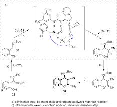 symmetry free full text enantioselective organocatalyzed