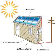 solar panels los angeles solar panels anr roofing