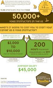 129 best yoga infographic images on pinterest health yoga