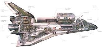 nasa the orbiter view detailed cutaway diagram