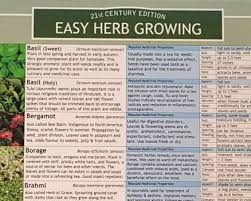 herb growing chart easy herb growing chart terroir seeds