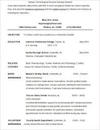 Sample Accounting Resume by Awesome Huntsville Accounting Resume Ideas Best Resume Examples