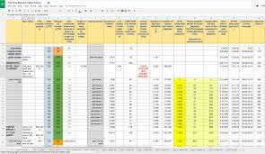Tr 55 Spreadsheet November 2016 The Overspill When There U0027s More That I Want To Say