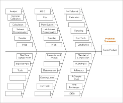 fishbone diagram template xls periodic u0026 diagrams science