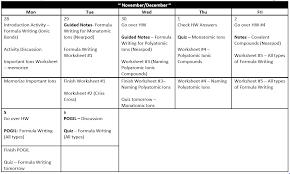 ionic compound formula writing worksheet answers unit 5 formula