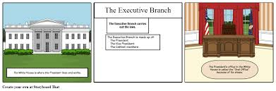 Cabinet Executive Branch Executive Branch Storyboard By Mcrusius