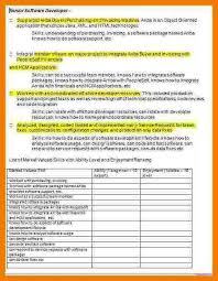 list of skills resume lukex co