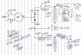 component diagram of a car photo engine schematics images chevy