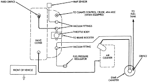 jeep 4 0 fuel injection wiring harness jeep wiring diagrams for