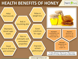 benefits of thanksgiving to god 9 surprising benefits of honey organic facts