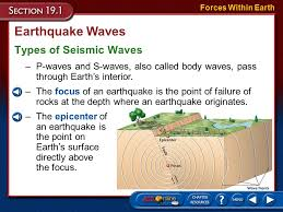 what type of seismic waves travel through earth images Objectives define stress and strain as they apply to rocks forces jpg