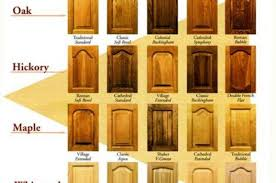 Cost Of Cabinets For Kitchen Replace Kitchen Cabinet Doors Cost Kitchen And Decor