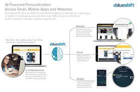website personalization personalization blueshift