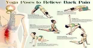 Yoga Poses You Can Do At Your Desk 8 Yoga Poses You Can Do In 8 Minutes To Relieve Back Pain
