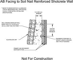 Reinforced Concrete Wall Design Example Best Concrete Retaining - Concrete wall design example
