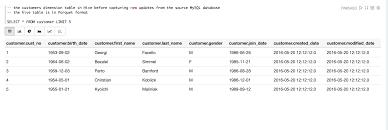 basic cdc in hadoop using spark with data frames hortonworks