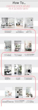 Best Nordic Interior Design Ideas On Pinterest Nordic Design - Interior design for your home