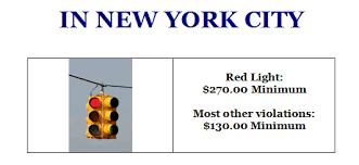 red light ticket lawyer nyc new york traffic court lawyer trucker info cdl ny speeding ticket