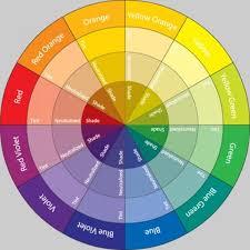 appealing decorating color wheel ideas best idea home design